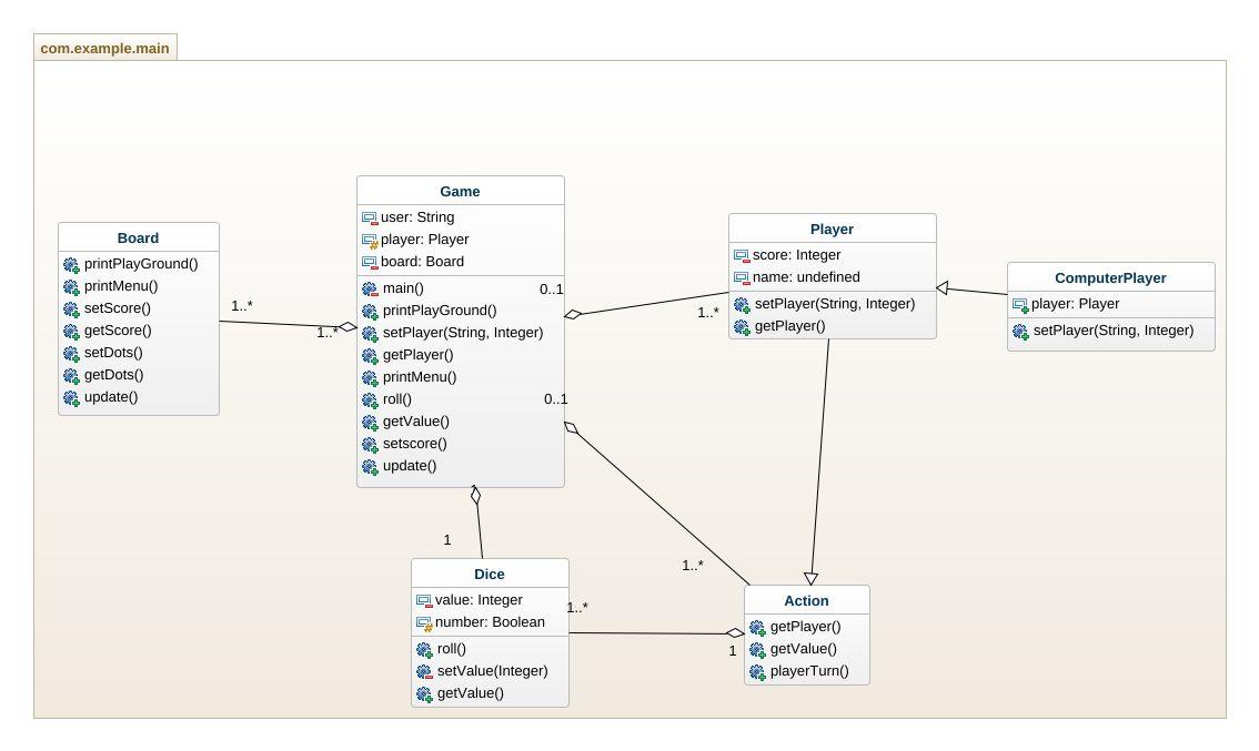 Klass diagram uml diagram klass diagram uml example uml klass klass diagram ccuart Gallery