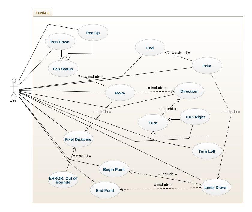Lab2 uml diagram lab2 uml example uml lab2 online diagram example jpeg png svg turtle 6 use case diagram ccuart Gallery