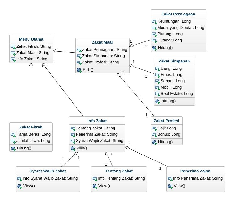 Usecase uml diagram usecase uml example uml usecase online usecase ccuart Image collections