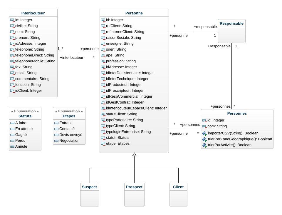 Crm gst uml diagram crm gst uml example uml crm gst online jpeg png svg class diagram ccuart Choice Image