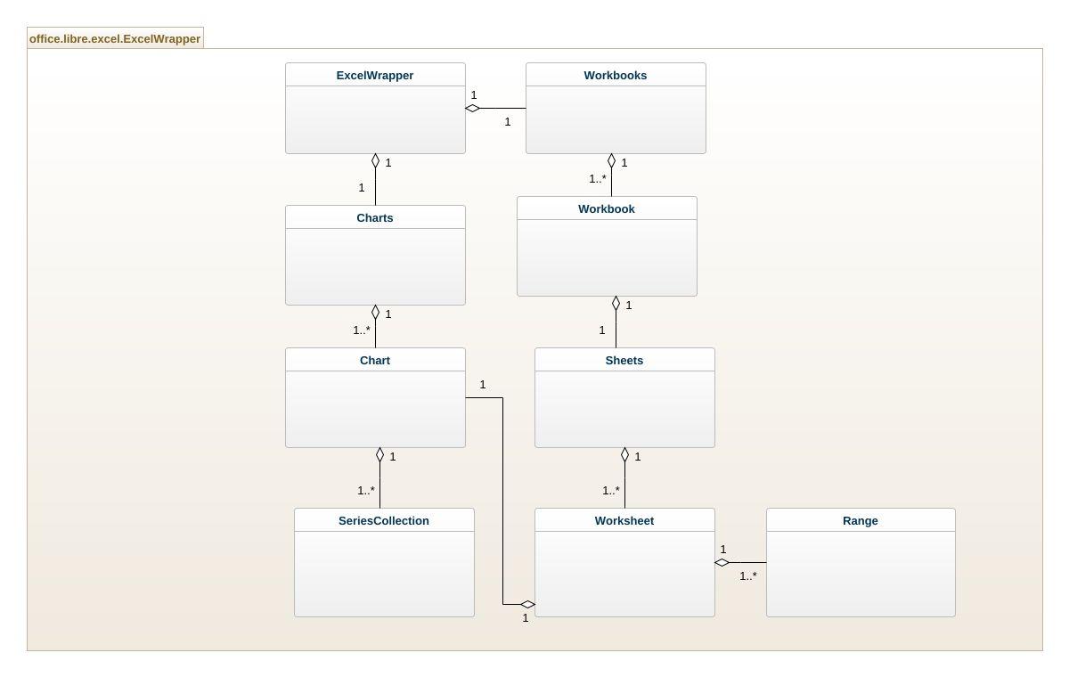 Libreoffice uml diagram libreoffice uml example uml libreoffice libreoffice ccuart Gallery