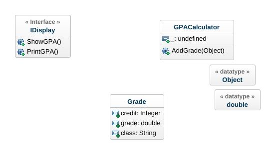 Student gpa uml diagram student gpa uml example uml student gpa uml model tree ccuart Image collections