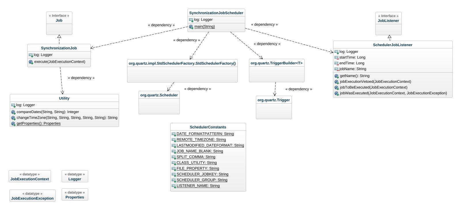 Scheduler uml diagram scheduler uml example uml scheduler online scheduler ccuart Gallery