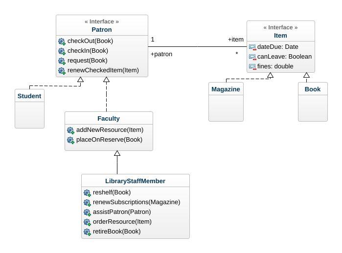 Library management use case diagram uml diagram library management jpeg png svg classdiagram ccuart Choice Image