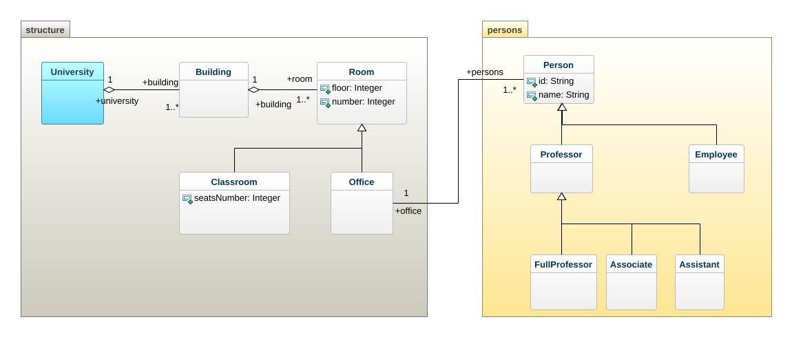 University Management System Uml Diagram University Management