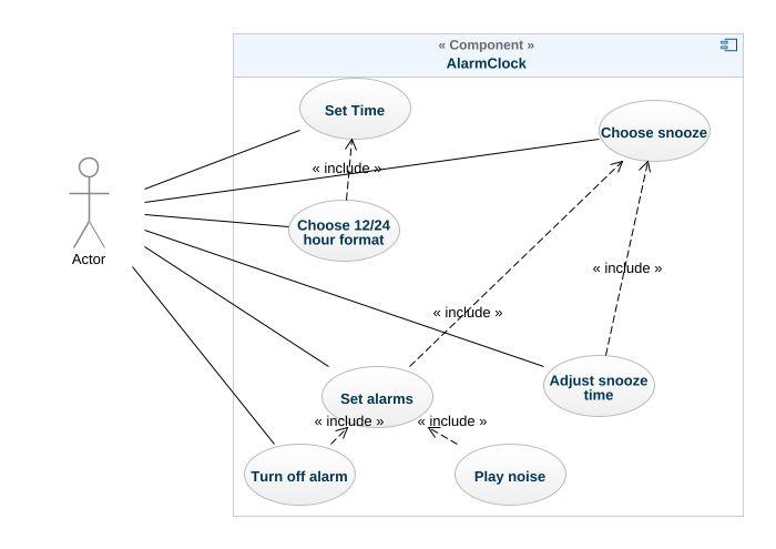 clock diagram android pm87 alarmclock clock diagram for teaching time android pm87 alarmclock