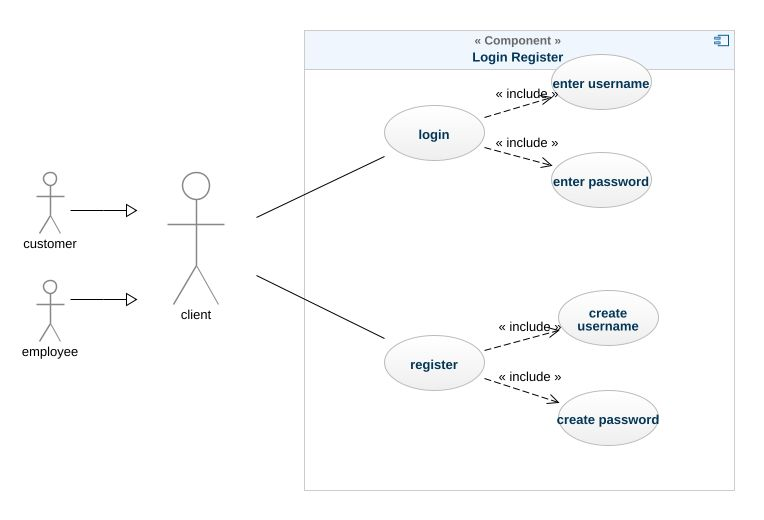 model use case diagram images