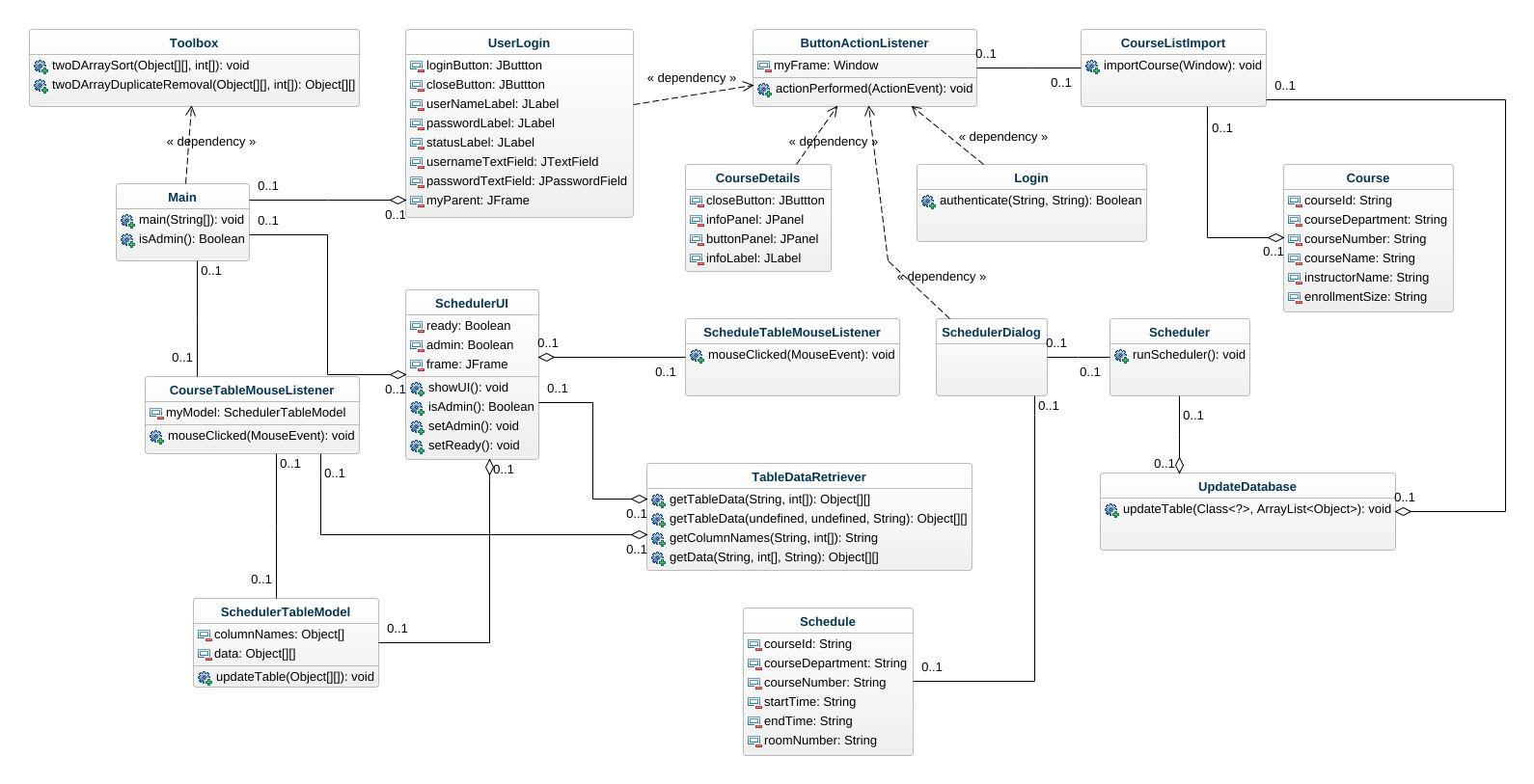 Updated class diagram uml diagram updated class diagram uml jpeg png svg class diagram ccuart Gallery