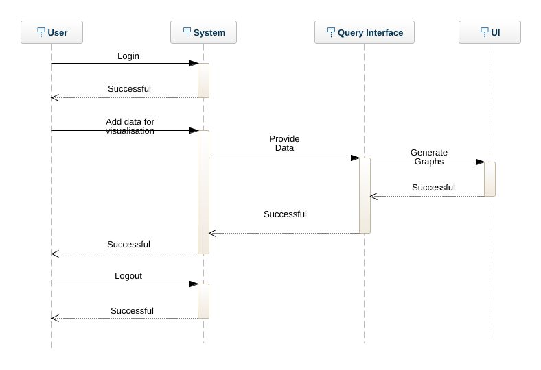 Cube uml diagram cube uml example uml cube online diagram example jpeg png svg sequence diagram ccuart Image collections