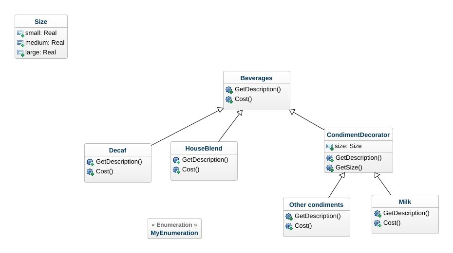 Oop What Does Real Mean In This Uml Diagram Stack Overflow