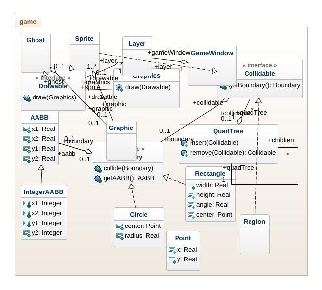 java game engine uml diagram java game engine uml example uml Java Code Diagram java game engine