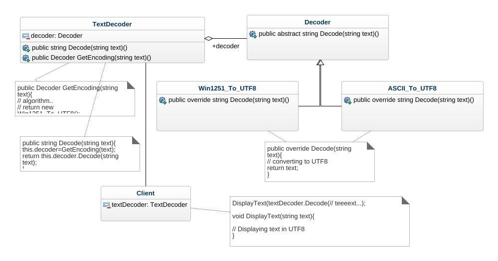 Text editor uml diagram text editor uml example uml text editor jpeg png svg class diagram ccuart Gallery