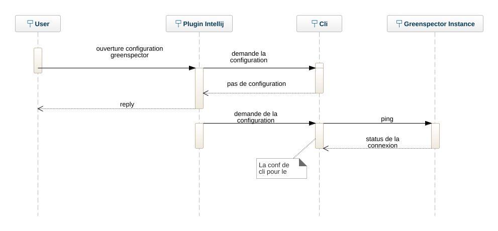 Intellij plugin uml diagram intellij plugin uml example uml jpeg png svg sequence diagram ccuart Image collections