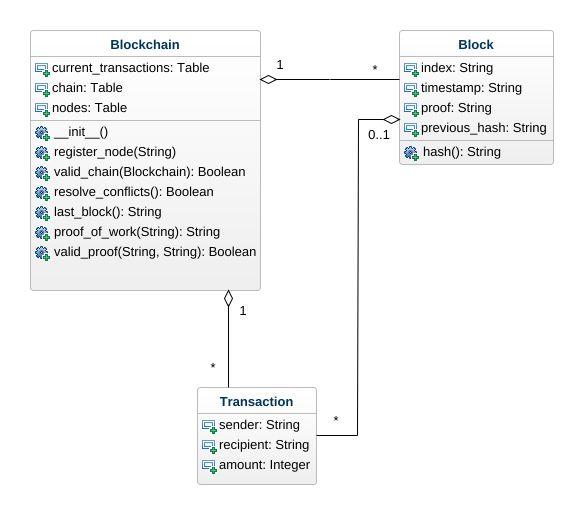 jpeg png svg  class-diagram