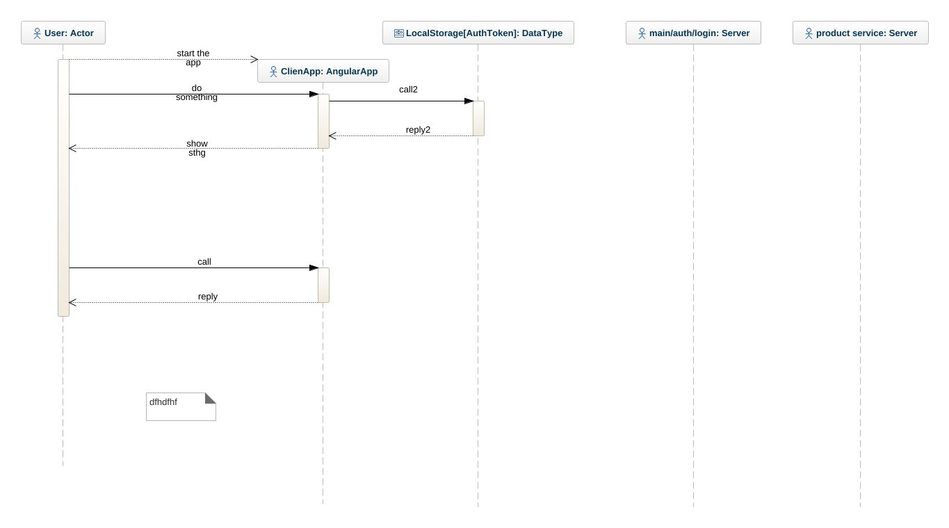 Timeout authorization uml diagram timeout authorization uml jpeg png svg sequence diagram ccuart Gallery