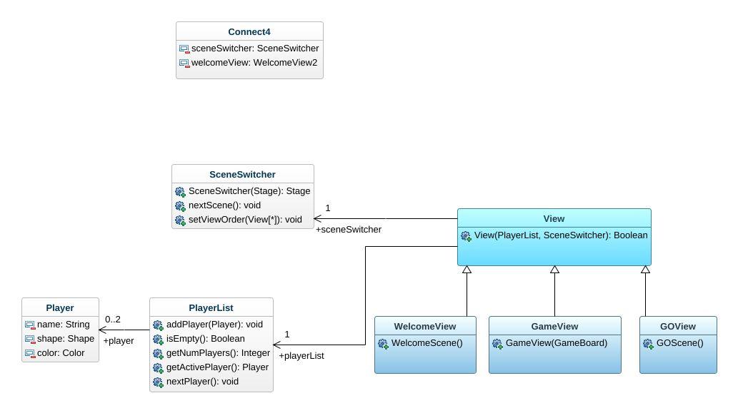 Connect4 uml diagram connect4 uml example uml connect4 online jpeg png svg class diagram ccuart Gallery