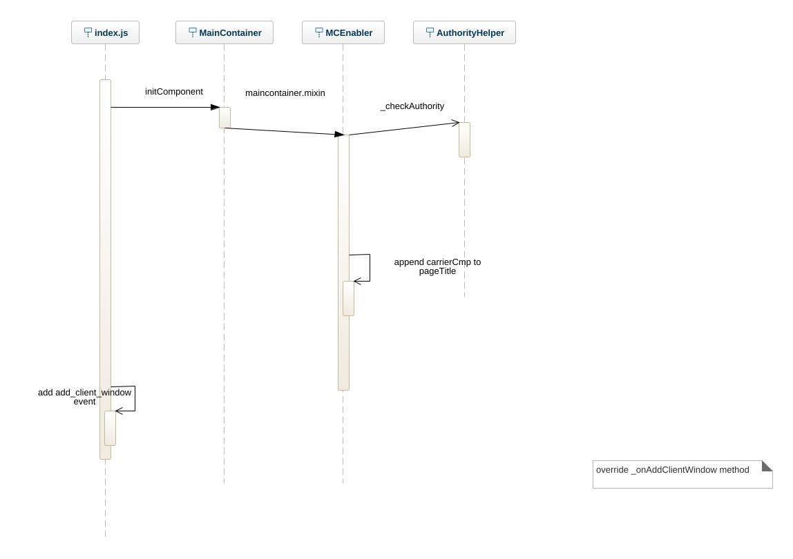 Mc frontend uml diagram mc frontend uml example uml mc frontend jpeg png svg sequence diagram ccuart Gallery