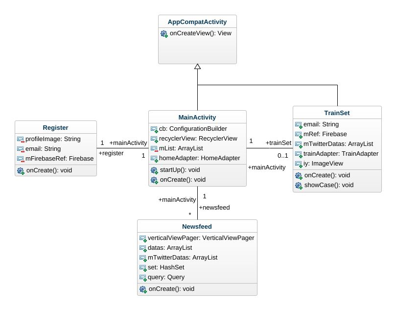 Class Uml Diagram Class Uml Example Uml Class Online Diagram Example