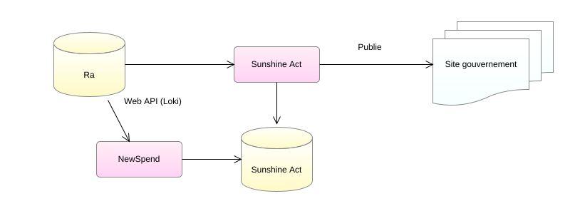 jpeg png svg flowchart diagram - Flowchart Model