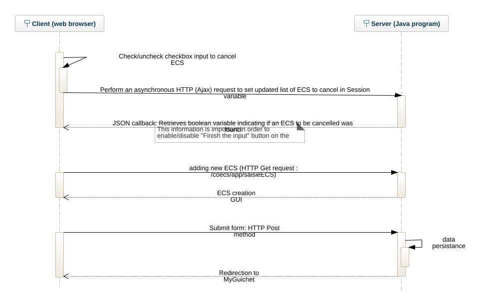 Ajax UML Diagram - Ajax UML Example - UML ajax Online