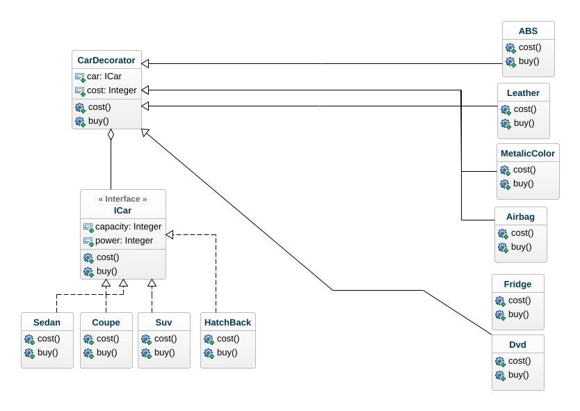 Auction uml diagram auction uml example uml auction online jpeg png svg class diagram ccuart Gallery