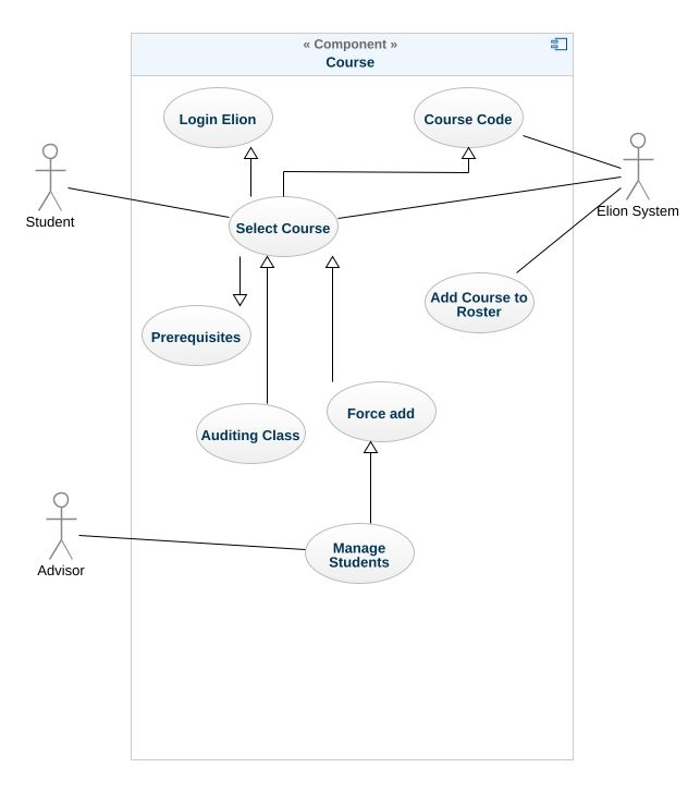 use case diagram for smart shopping cart