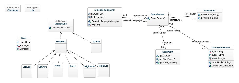 Hangman uml diagram hangman uml example uml hangman online hangman ccuart Image collections