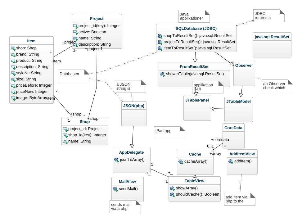 Highlight uml diagram highlight uml example uml highlight online highlight ccuart Choice Image
