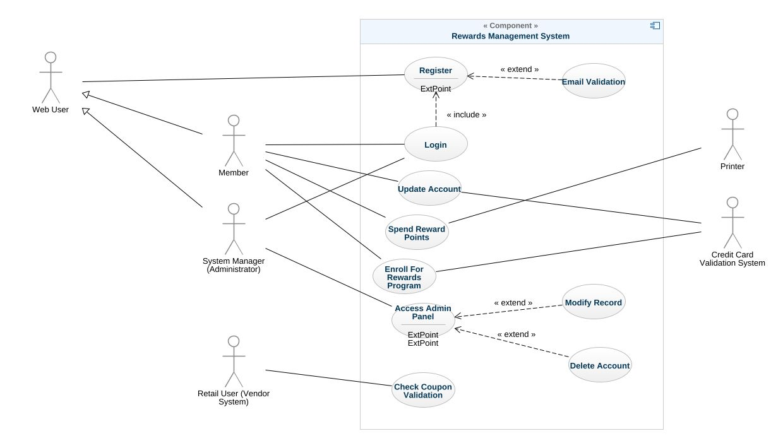 Rms use case diagram uml diagram rms use case diagram uml example rms use case diagram ccuart Choice Image