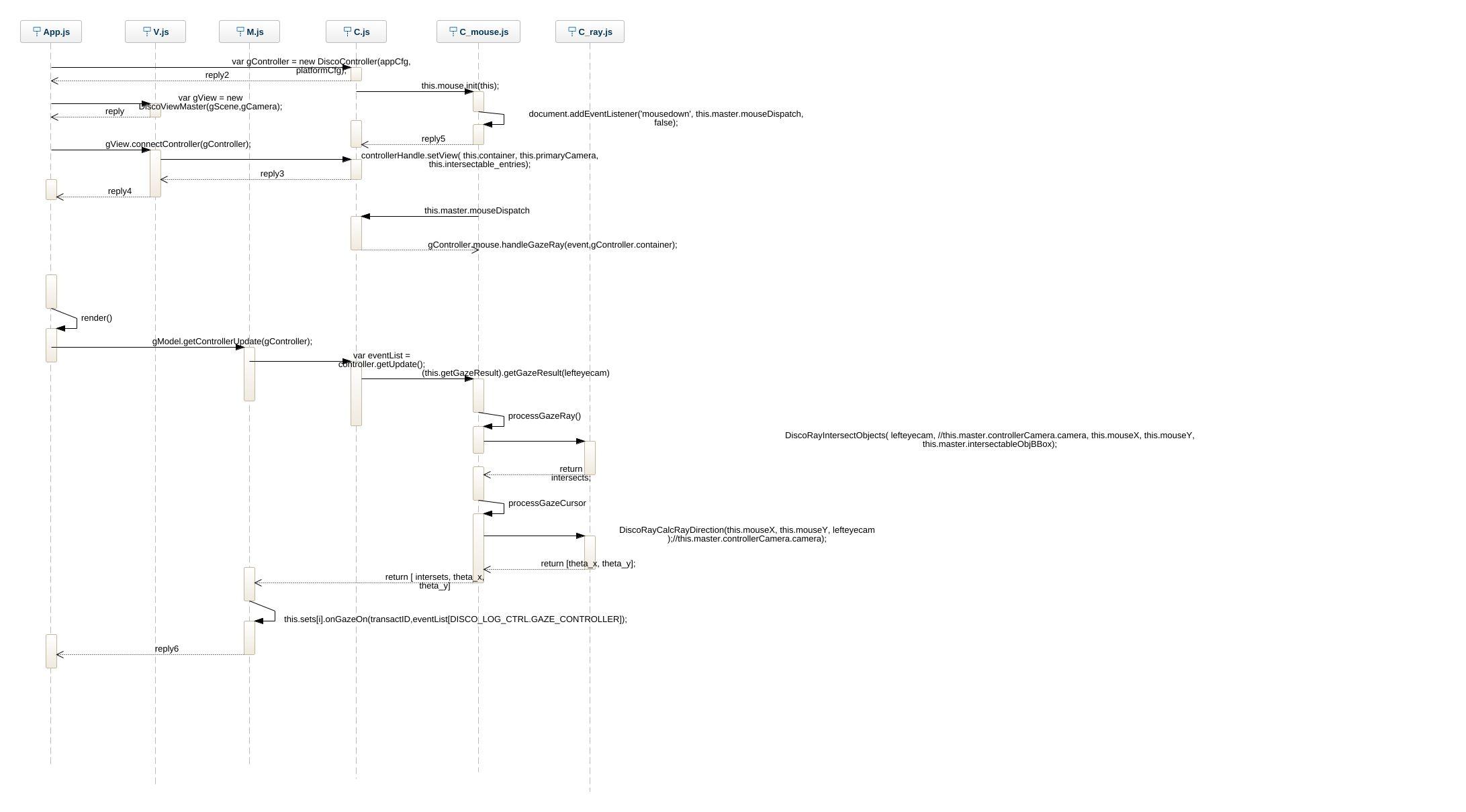 Mvc threejs uml diagram mvc threejs uml example uml mvc threejs mvc threejs ccuart Images