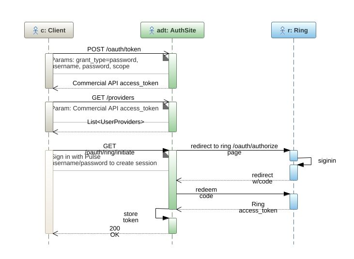 jpeg png svg  sequence-diagram